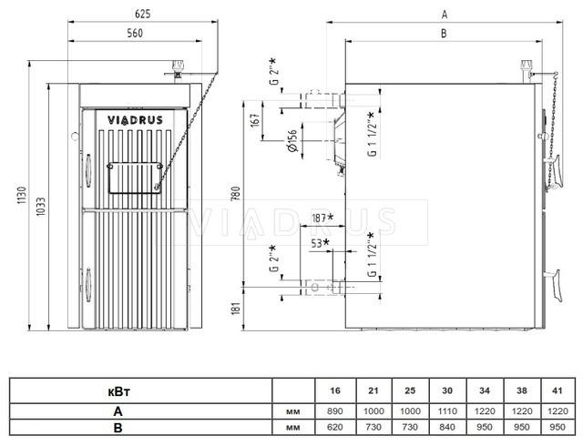Твердопаливний котел Viadrus U22 Economy (5 секцій) 25 кВт. Фото 2